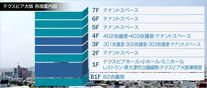 テクスピア大阪 各階案内図